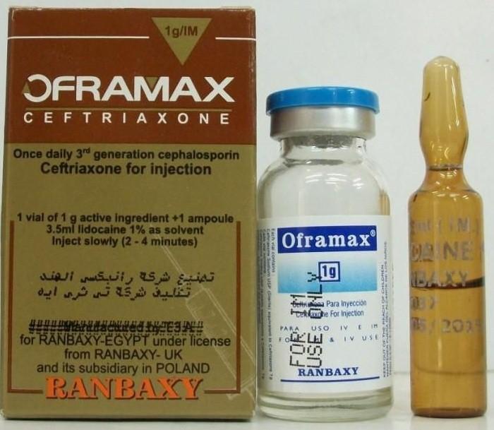 الآثار الجانبية لدواء أوفراماكس حقن Oframax Injection