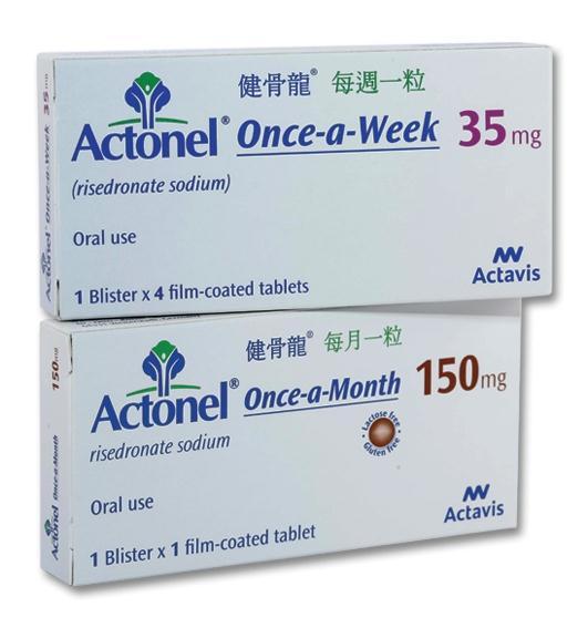 سعر أكتونيل أقراص Actonil tablets