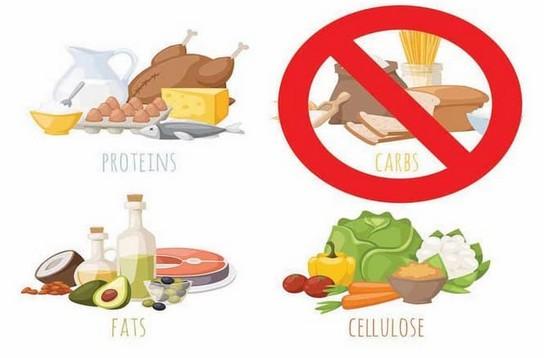ماهي اعراض الدهون الثلاثية وطرق علاجها
