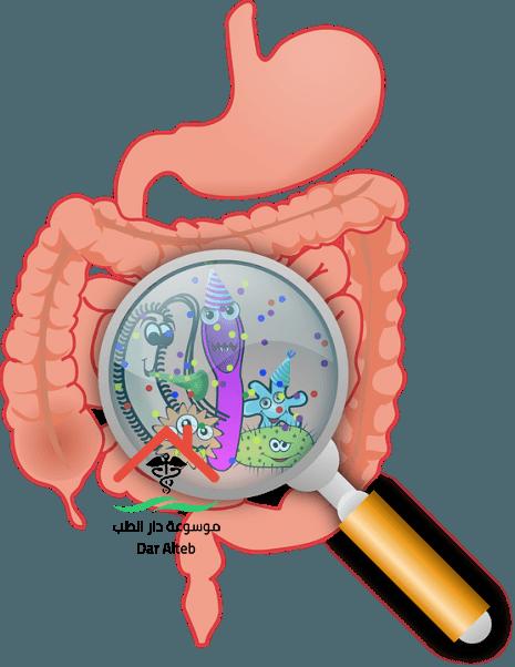 Photo of اعراض الاميبا المتكيسة
