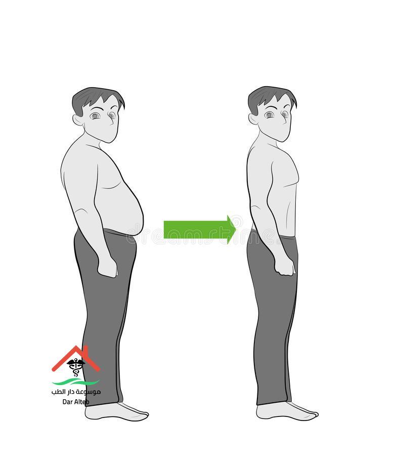 Photo of أفضل طرق حساب الوزن المثالي ونصائح هامة للوصول إليه