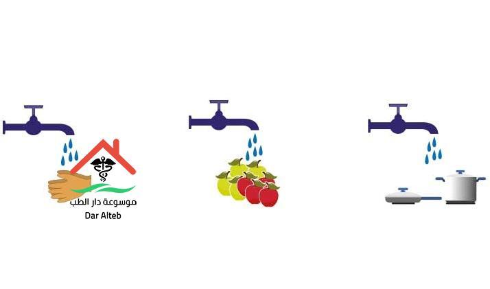 علاج التسمم الغذائي