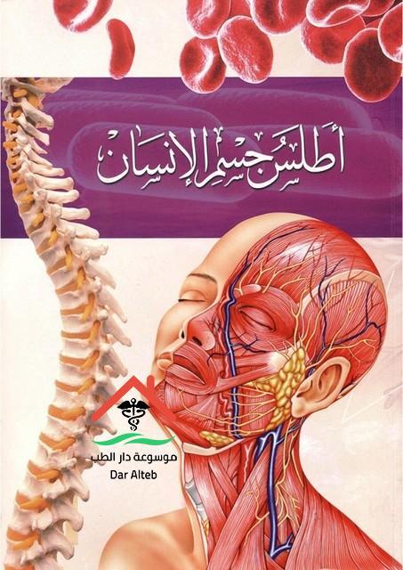 اطلس جسم الانسان