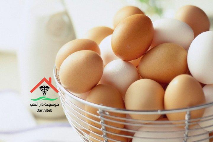 Photo of السعرات الحرارية فى البيض بجميع انواعه
