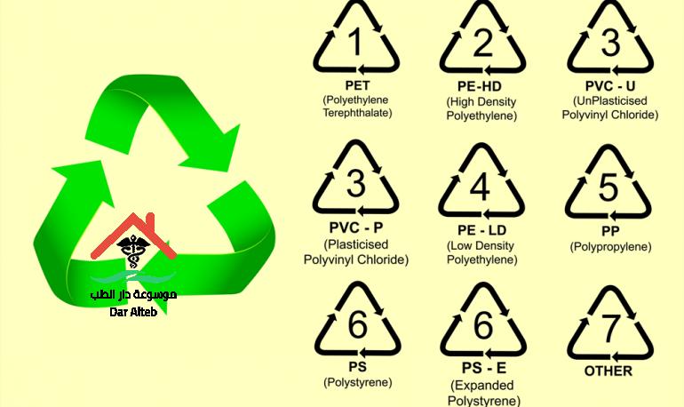 Photo of أنواع البلاستيك الآمنة والضارة وطرق التعرف عليها لحماية الأسرة والمنزل